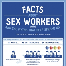 Facts About Sex Workers